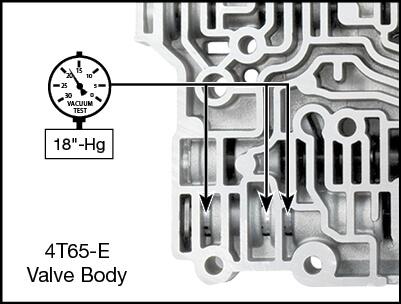 4T65-E Boost Valve Kit Vacuum Test Locations