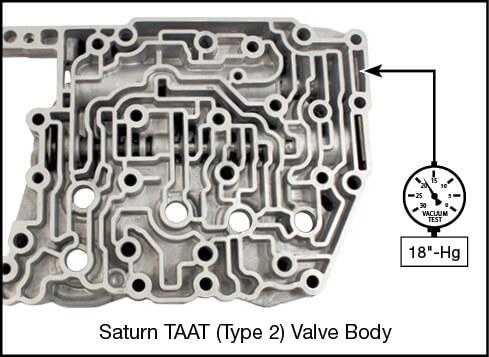TAAT Boost Valve Kit Vacuum Test Locations