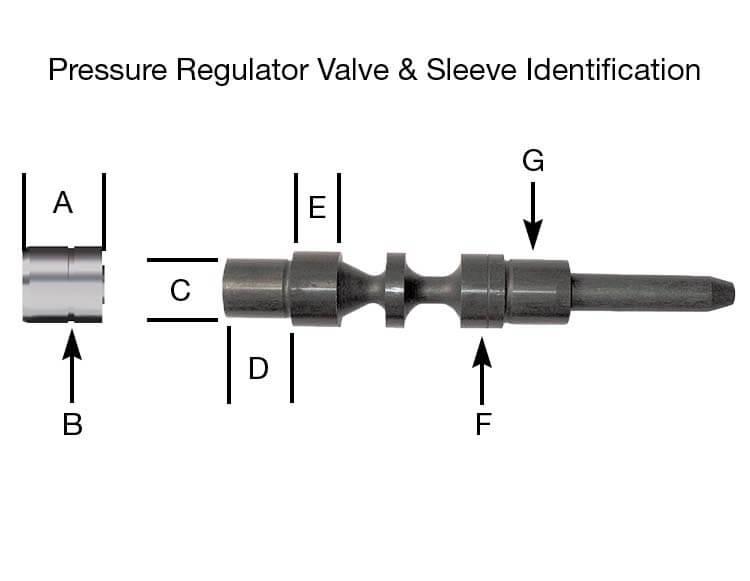 Figure7 part page