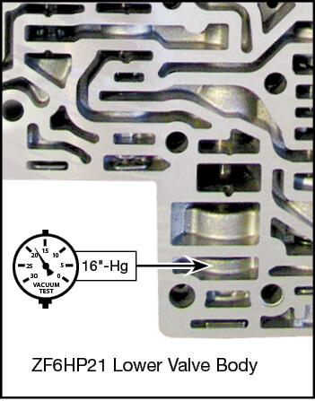 ZF6HP21, ZF6HP28, ZF6HP34 Pressure Regulator Sleeve Vacuum Test Locations