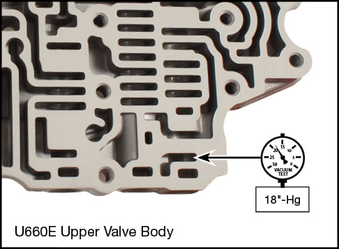 U660E, U660F, U760E, U760F Lockup Control Boost Valve Kit Vacuum Test Locations