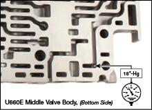 U660E, U660F B1 Apply Boost Valve Kit Vacuum Test Locations