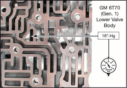 6F50, 6F55, 6T70 (Gen. 1), 6T75 (Gen. 1) Oversized AFL/Solenoid Pressure Regulator Valve Vacuum Test Locations