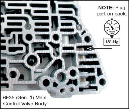 6F35 (Gen. 1), 6F35 (Gen. 2) Control Pressure Regulator Valve Kit Vacuum Test Locations