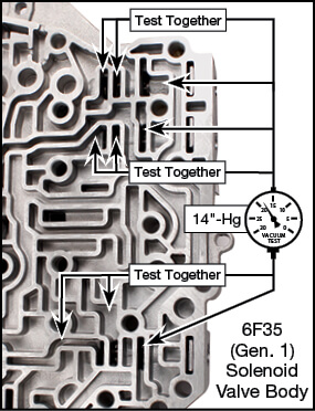 6F35 (Gen. 1), 6F35 (Gen. 2) Oversized Clutch Latch Valve Vacuum Test Locations