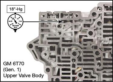 6F50, 6F55, 6T70 (Gen. 1), 6T70 (Gen. 2), 6T75 (Gen. 1), 6T75 (Gen. 2), 6T80 (Gen. 2) Isolator Valve Kit Vacuum Test Locations