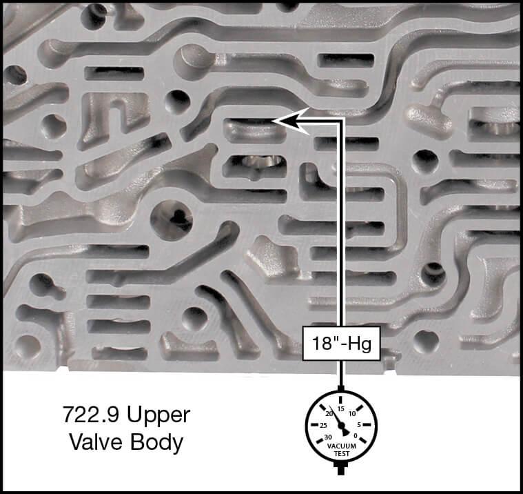 722.9 Oversized Lubrication Pressure Regulator Valve Kit Vacuum Test Locations