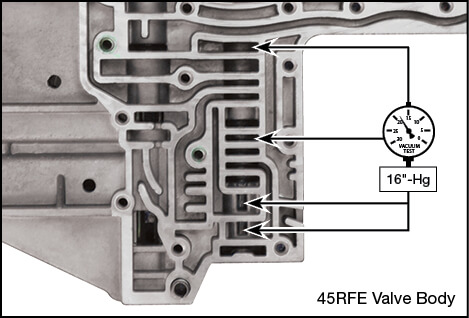 41TE, 42LE, 42RLE, 45RFE, 545RFE, 62TE, 68RFE Oversized Solenoid Switch Valve Vacuum Test Locations