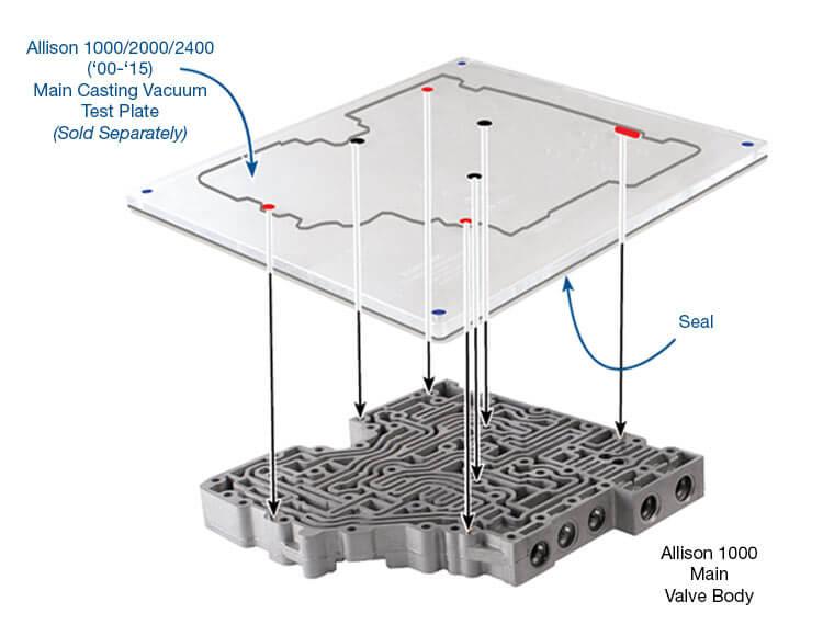 Transmission, Torque Converter & Driveline Parts | Sonnax