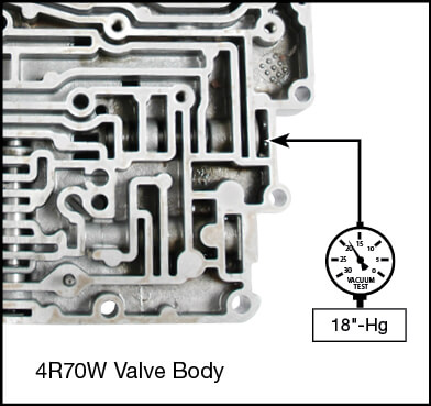 4R70E, 4R70W, 4R75E, 4R75W, AODE O-Ringed 3-4 Shift Valve End Plug Kit Vacuum Test Locations