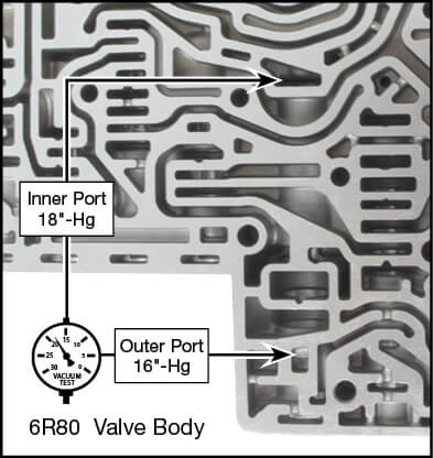 6R80 Oversized Pressure Regulator Valve Kit Vacuum Test Locations