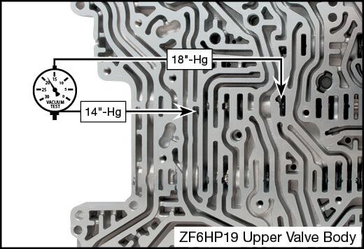 6R100, 6R60, 6R75, 6R80 (2009-2014), 6R80 (2015-Later), ZF6HP19, ZF6HP26, ZF6HP32 Oversized Clutch C Regulator Valve Vacuum Test Locations