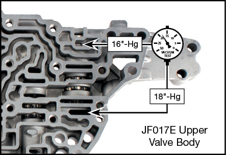 JF017E (RE0F10E) Oversized Primary Pulley Reducing Valve Kit Vacuum Test Locations