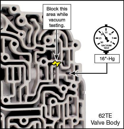 40TE, 40TES, 41AE, 41TE, 41TES, 42LE, 42RLE, 45RFE, 62TE, 65RFE, 66RFE, 68RFE Solenoid Switch Valve Plug Kit Vacuum Test Locations