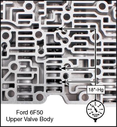 6F50, 6F55, 6T70 (Gen. 1), 6T70 (Gen. 2), 6T75 (Gen. 1), 6T75 (Gen. 2), 6T80 (Gen. 2) TCC Regulator Valve Kit Vacuum Test Locations