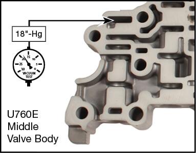 U760E, U760F Solenoid Modulator Valve Kit Vacuum Test Locations