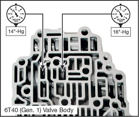 6T30 (Gen. 1), 6T30 (Gen. 2), 6T31 (Gen. 3 6T40), 6T35 (Gen. 3 6T40), 6T40 (Gen. 1), 6T40 (Gen. 2), 6T41 (Gen. 3 6T40), 6T45 (Gen. 1), 6T45 (Gen. 2), 6T46 (Gen. 3 6T40), 6T50 (Gen. 1), 6T50 (Gen. 2), 6T51 (Gen. 3 6T40) Actuator Feed Limit Valve Kit Vacuum Test Locations