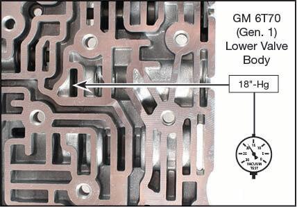 6F50, 6F55, 6T70 (Gen. 1), 6T75 (Gen. 1) AFL/Solenoid Pressure Regulator Valve Kit Vacuum Test Locations