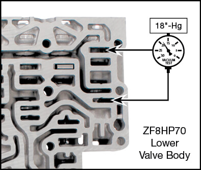 845RE, ZF8HP45, ZF8HP55, ZF8HP70 Priming Valve & Seal Kit Vacuum Test Locations