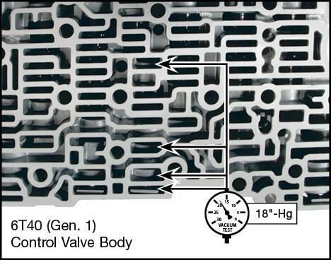 6T30 (Gen. 1), 6T30 (Gen. 2), 6T31 (Gen. 3 6T40), 6T35 (Gen. 3 6T40), 6T40 (Gen. 1), 6T40 (Gen. 2), 6T41 (Gen. 3 6T40), 6T45 (Gen. 1), 6T45 (Gen. 2), 6T46 (Gen. 3 6T40), 6T50 (Gen. 1), 6T50 (Gen. 2), 6T51 (Gen. 3 6T40) TCC Regulator Valve Kit Vacuum Test Locations