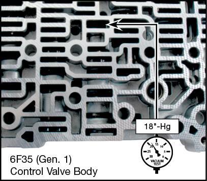 6F35 (Gen. 1), 6F35 (Gen. 2) TCC Regulator Valve Kit Vacuum Test Locations