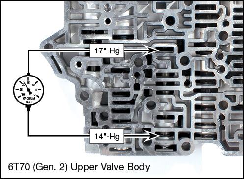 6T70 (Gen. 2), 6T75 (Gen. 2), 6T80 (Gen. 2) Oversized 2-6 Clutch Regulator Valve Kit Vacuum Test Locations