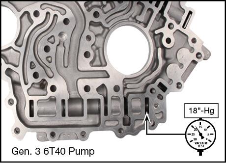 6T31 (Gen. 3 6T40), 6T35 (Gen. 3 6T40), 6T41 (Gen. 3 6T40), 6T46 (Gen. 3 6T40), 6T51 (Gen. 3 6T40) Pressure Regulator Isolator Valve Kit Vacuum Test Locations