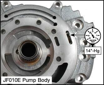 JF010E (RE0F09A/RE0F09B) Oversized Pump Flow Control Valve Vacuum Test Locations