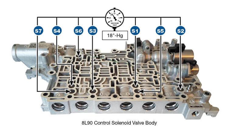 8L45, 8L90 Signal Accumulator Piston Kit Vacuum Test Locations