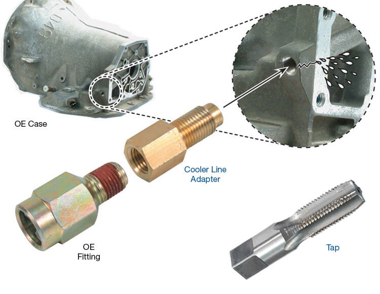 Tool To Replace Transmission Cooling Lines – Wonderful Image