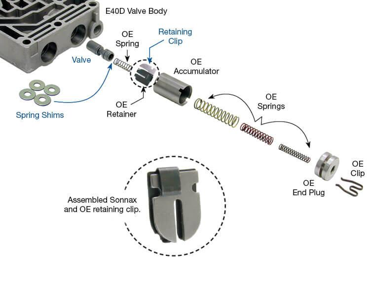 Sonnax 12 23 Accumulator Control Valve Kit 3694813k. 36948 13k Bo. Ford. Sprag E40d Ford Transmission Diagram At Scoala.co