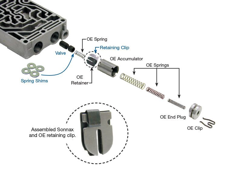 4r100 Accumulator Diagram Complete Wiring Diagrams