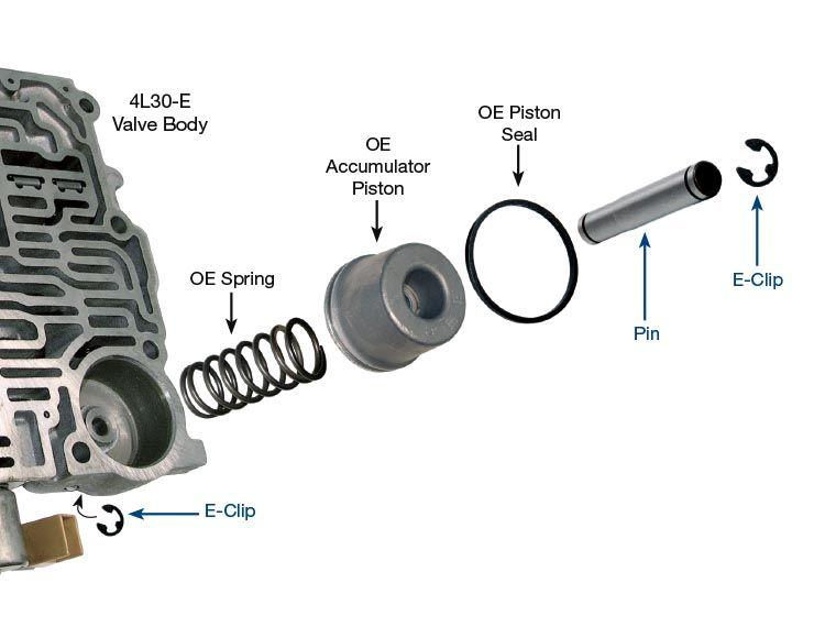 Sonnax Oversized Accumulator Pin Kit