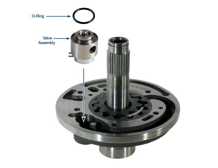 Sonnax Pump Flow Control Valve Kit - 56200-03K
