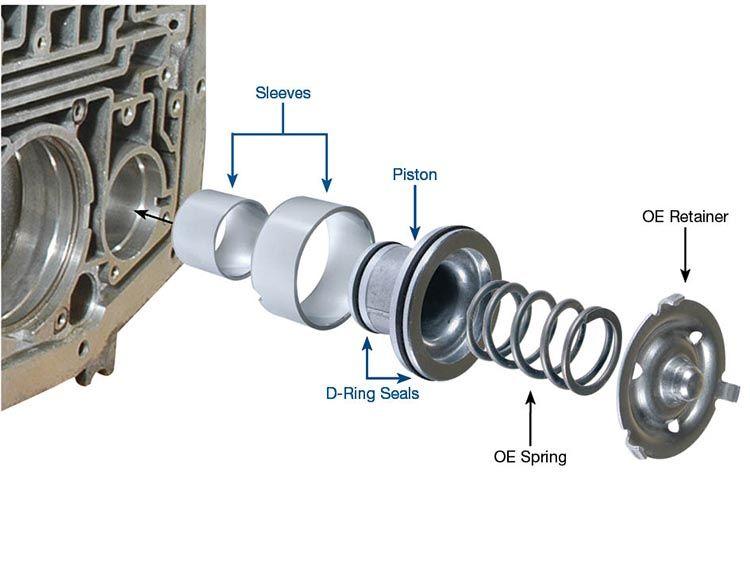 Sonnax 2-3 Accumulator Piston Kit - 76890-21K