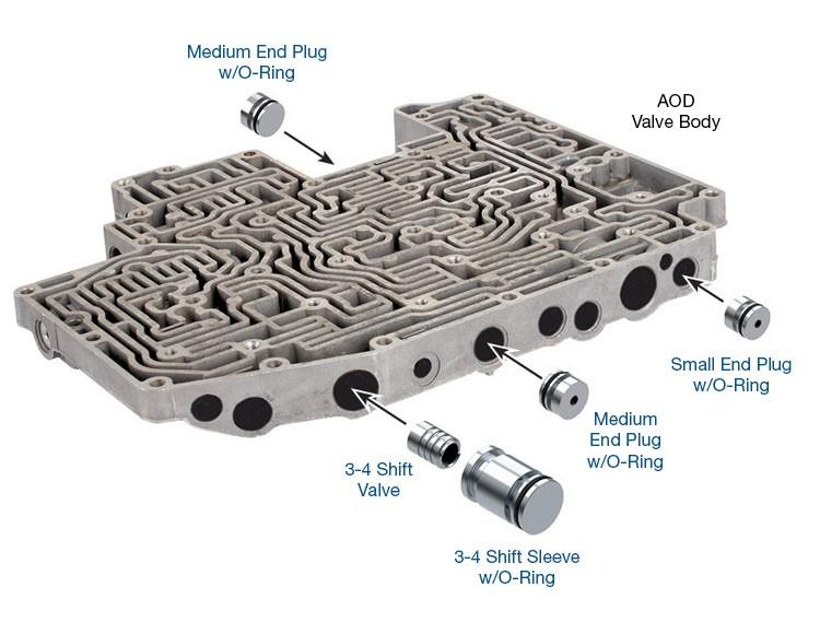 Sonnax Governor Circuit End Plug Kit