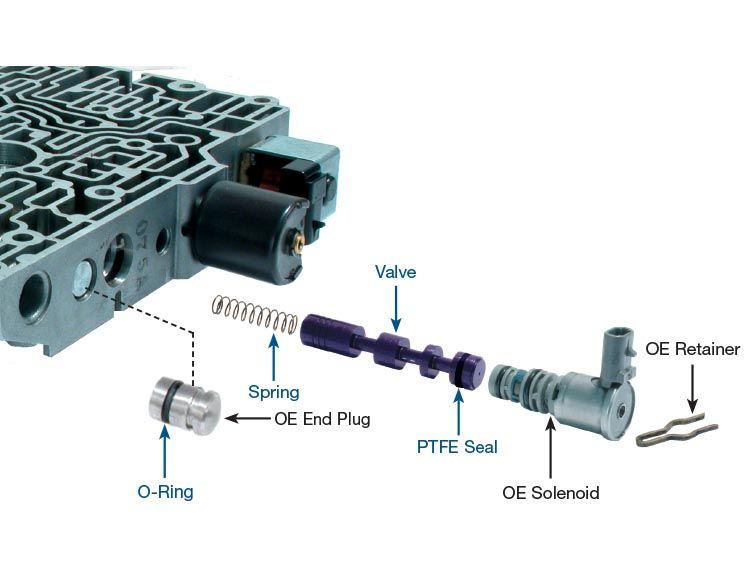 Sonnax TCC Apply Valve Kit - 84754-43K