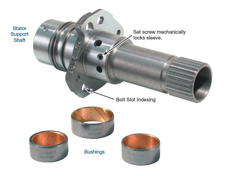 Sonnax Stator Support Shaft Kit - 77918S-K