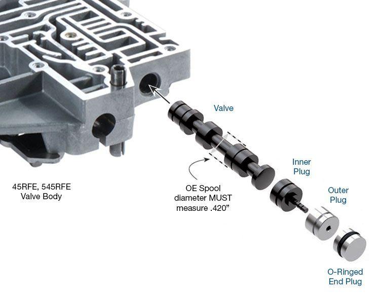 K Rfe Combo on Chrysler 300 Transmission Cooler