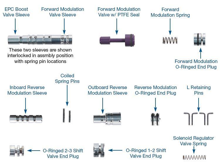 5r55e Wiring Diagram | Wiring Diagram on