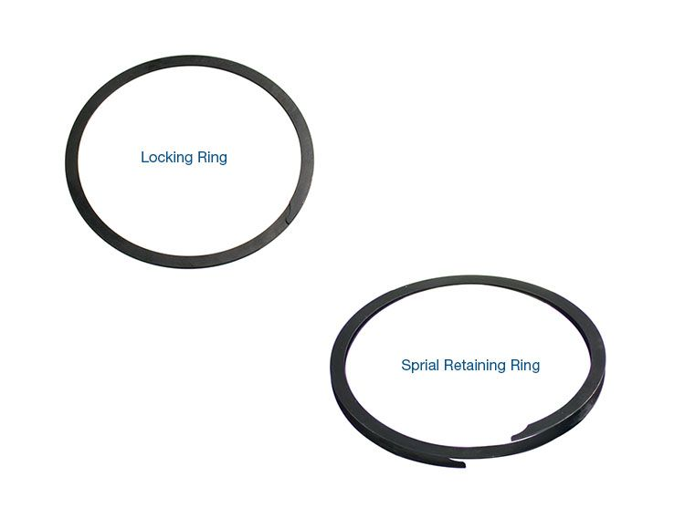 sonnax spiral retaining ring kit