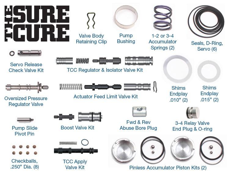sonnax the sure cure® kit sc 4l60e 4l60e forward clutch diagram sc 4l60e web