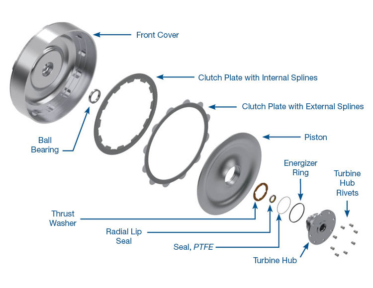 CH RK 6_Combo?v=1508342715 sonnax damperless multi plate converter clutch kit ch rk 6 clutch kit diagram at n-0.co