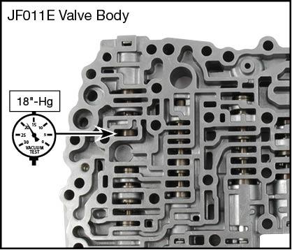 JF010E (RE0F09A/RE0F09B), JF011E (RE0F10A) Solenoid Regulator Valve Kit Vacuum Test Locations