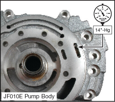 JF010E (RE0F09A/RE0F09B) Oversized Pump Flow Control Valve Vacuum Test Locations