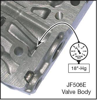 09A, JF506E TCC Control Valve Kit Vacuum Test Locations
