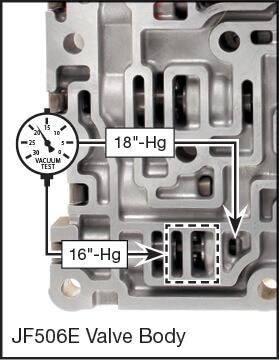 09A, JF506E TC Pressure Regulator Valve & Sleeve Kit Vacuum Test Locations