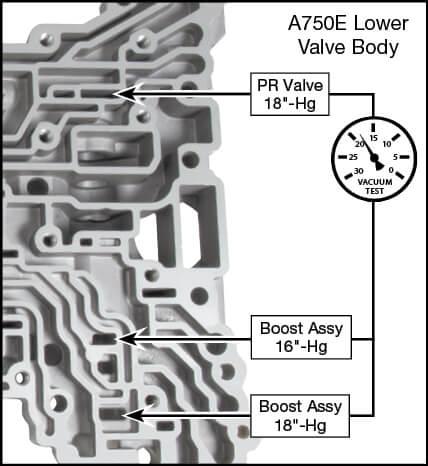 A750E, A750F, A760E, A760F, A760H, A761E, A960E, A960F, AB60E, AB60F Oversized Main Pressure Regulator & Boost Valve Kit Vacuum Test Locations