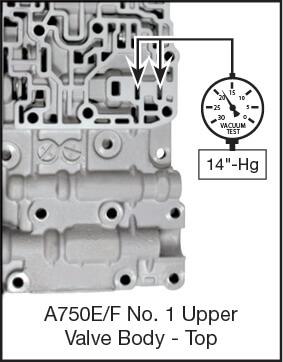 A750E, A750F, A761E, A960E, A960F Oversized Lockup Control Valve Kit Vacuum Test Locations