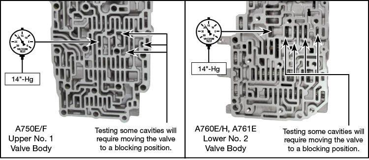 A750E, A750F, A760E, A760F, A760H, A761E, A960E, A960F, AB60E, AB60F Oversized Brake Control Valve Kit Vacuum Test Locations
